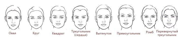 Як підібрати окуляри за формою і типом обличчя чоловіку жінці BIGMARKET 3c111ca1c471e