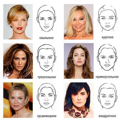 Для людей з трикутною формою обличчя найбільш підходящими будуть окуляри з  тонким виконанням оправи. А ось великі яскраві елементи в оправі будуть  виглядати ... dee4329232e40